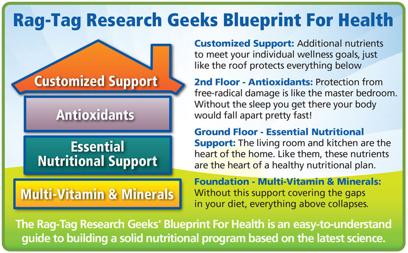 Blueprint for health ragtagalive j163 rtrg blueprint for health md malvernweather Images